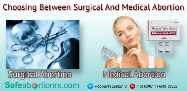 Medical & Surgical Abortion