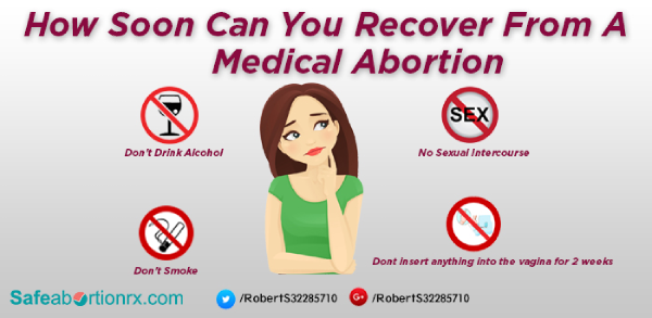 medical abortion recovery