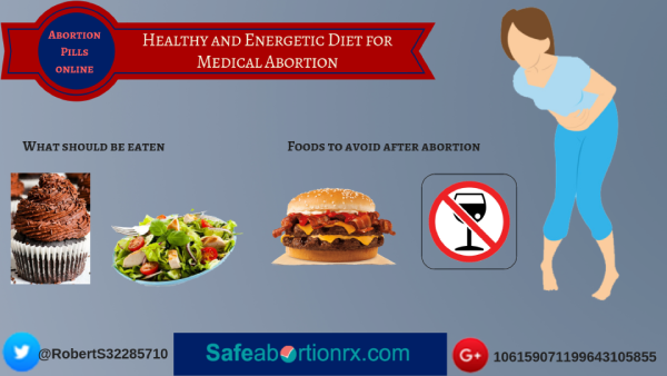 Energetic Diet for Medical Abortion