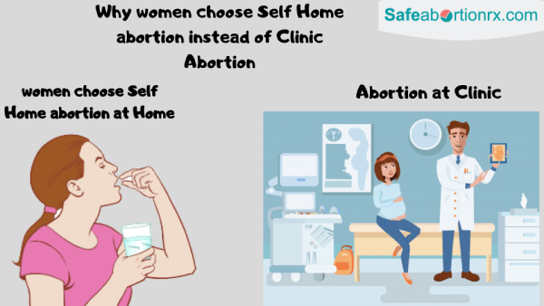 Women Prefer Safe abortion at home